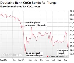 germany-deutsche-bank-coco-bonds-2016-09-26
